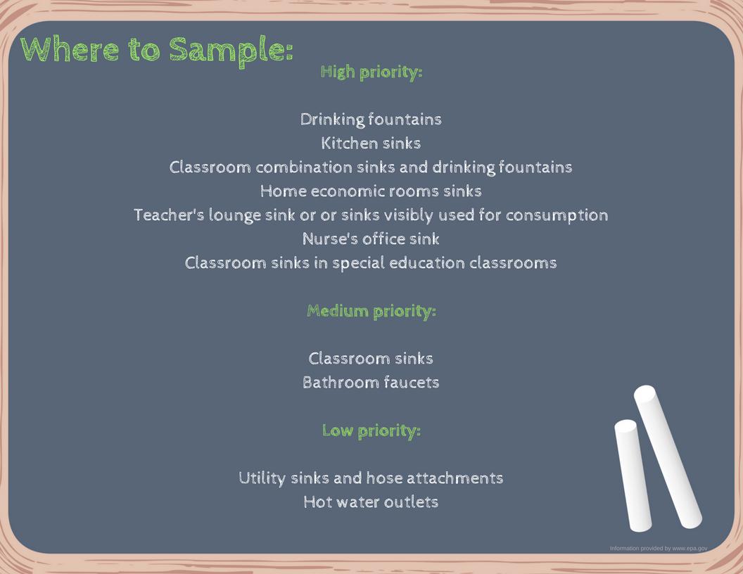 Take hvac epa test online wallskid lead in drinking water schools baxter group inc xflitez Choice Image