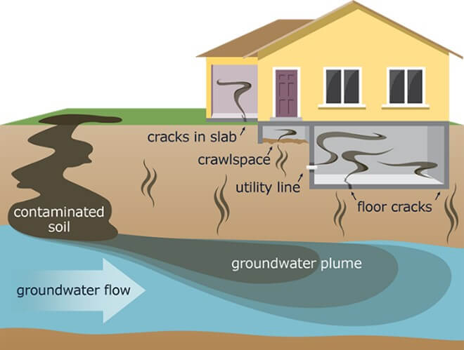 November's Breathe Healthy Initiative Topic:  Wet Basements and Crawlspaces