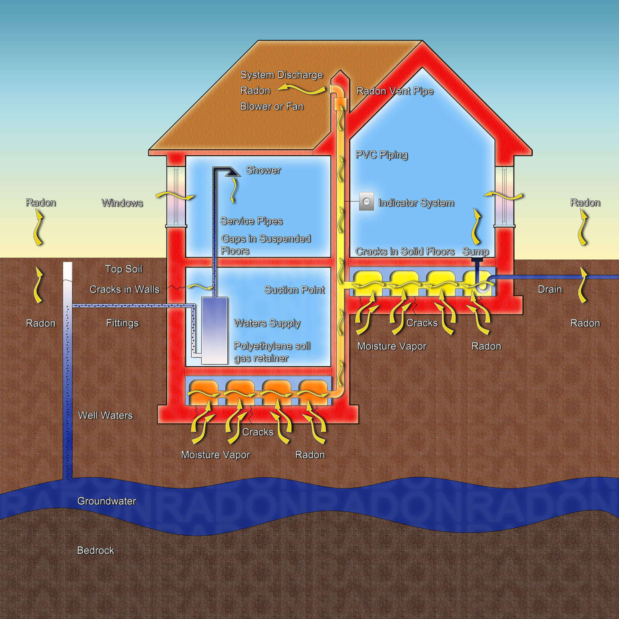 Let me tell you a Radon Story for NATIONAL RADON ACTION Month!