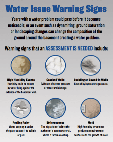 WHAT ARE TYPICAL METHODS TO CONTROL WATER AND PREVENT WATER PENETRATION INTO A BASEMENT OR CRAWLSPACE?